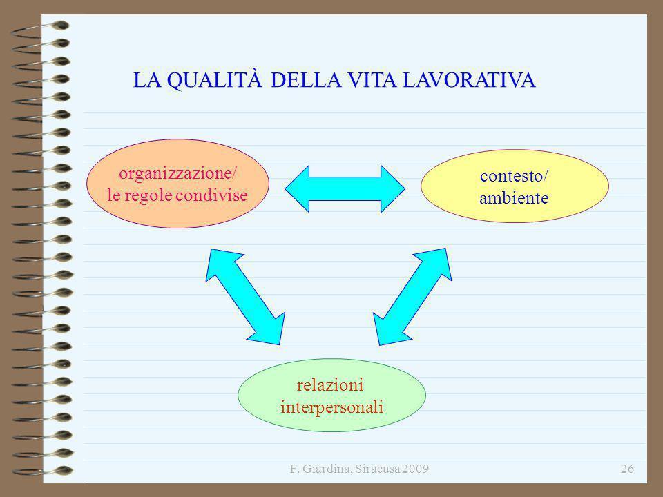 F. Giardina, Siracusa 200926 organizzazione/ le regole condivise contesto/ ambiente relazioni interpersonali LA QUALITÀ DELLA VITA LAVORATIVA