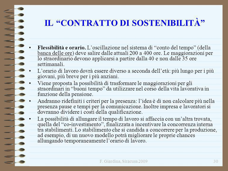F. Giardina, Siracusa 200930 IL CONTRATTO DI SOSTENIBILITÀ Flessibilità e orario. Loscillazione nel sistema di conto del tempo (della banca delle ore)