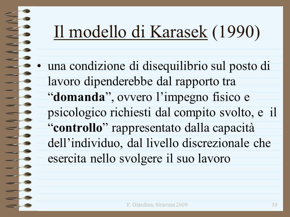 F. Giardina, Siracusa 200939 Il modello di Karasek (1990) una condizione di disequilibrio sul posto di lavoro dipenderebbe dal rapporto tradomanda, ov