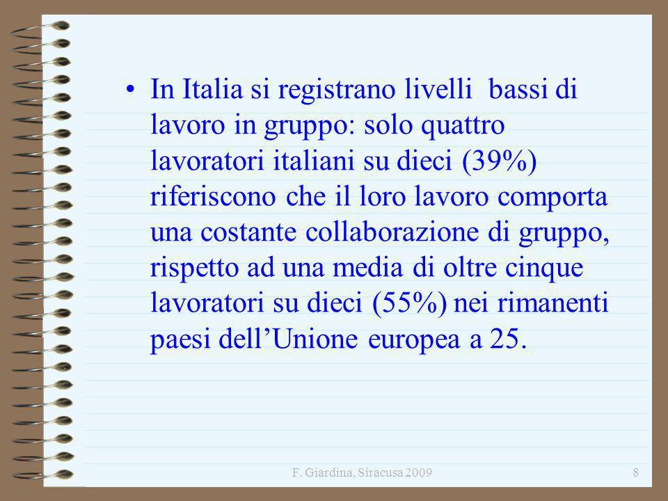 F. Giardina, Siracusa 20098 In Italia si registrano livelli bassi di lavoro in gruppo: solo quattro lavoratori italiani su dieci (39%) riferiscono che