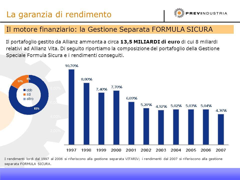 Il motore finanziario: la Gestione Separata FORMULA SICURA I rendimenti lordi dal 1997 al 2006 si riferiscono alla gestione separata VITARIV; i rendim