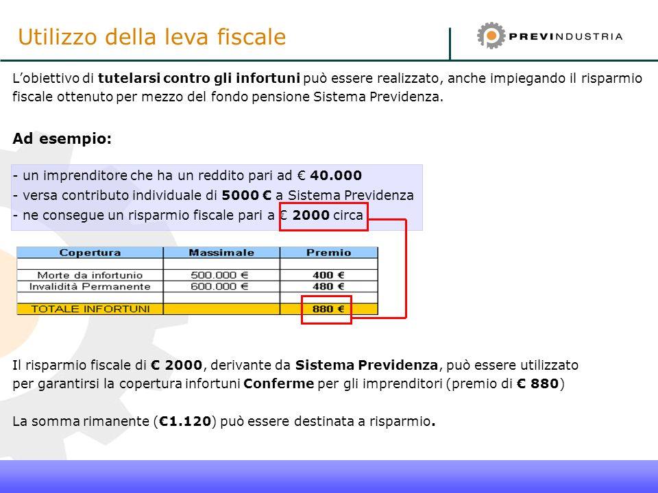 24 Utilizzo della leva fiscale Ad esempio: - un imprenditore che ha un reddito pari ad 40.000 - versa contributo individuale di 5000 a Sistema Previde