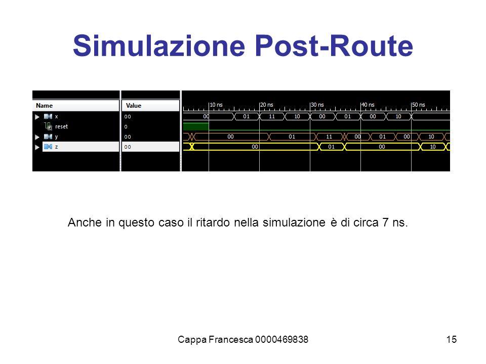 Cappa Francesca 000046983815 Simulazione Post-Route Anche in questo caso il ritardo nella simulazione è di circa 7 ns.