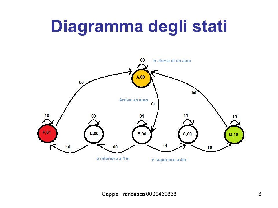 Cappa Francesca 00004698383 Diagramma degli stati