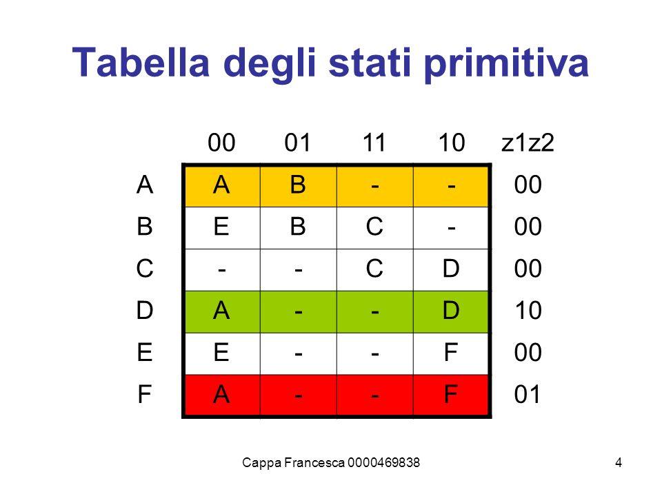Cappa Francesca 00004698384 Tabella degli stati primitiva 00011110z1z2 AAB--00 BEBC- C--CD DA--D10 EE--F00 FA--F01