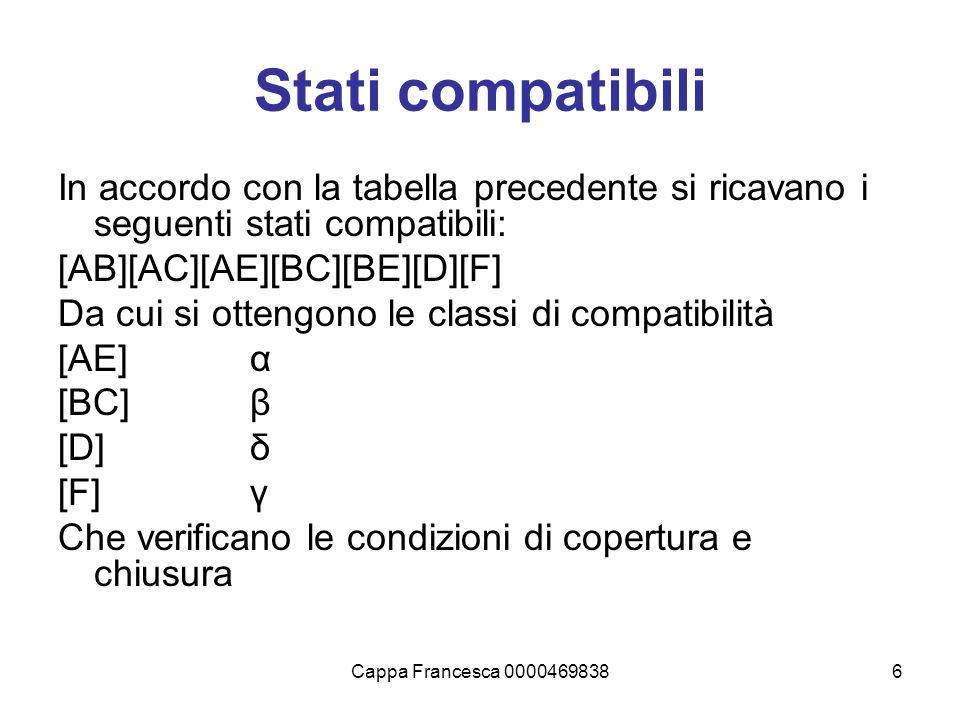 Cappa Francesca 00004698386 Stati compatibili In accordo con la tabella precedente si ricavano i seguenti stati compatibili: [AB][AC][AE][BC][BE][D][F
