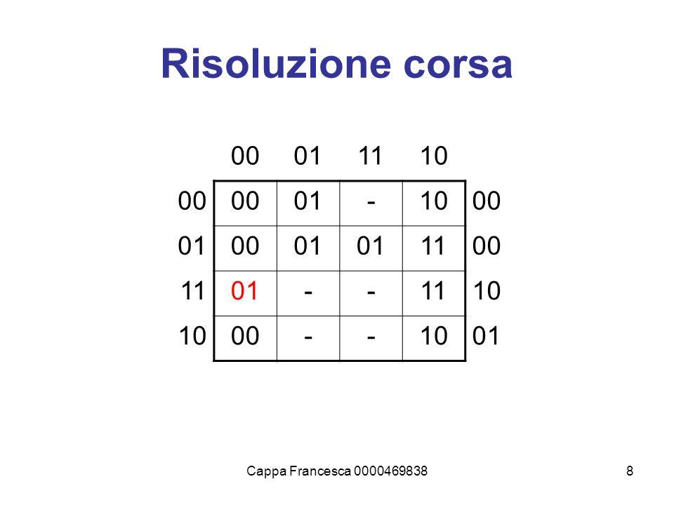 Cappa Francesca 00004698388 Risoluzione corsa 00011110 00 01-1000 010001 1100 1101--1110 00--1001
