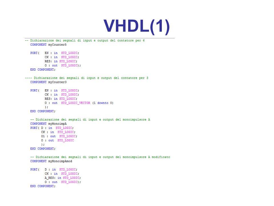 VHDL(1)