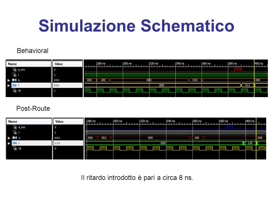 Simulazione Schematico Behavioral Post-Route Il ritardo introdotto è pari a circa 8 ns.