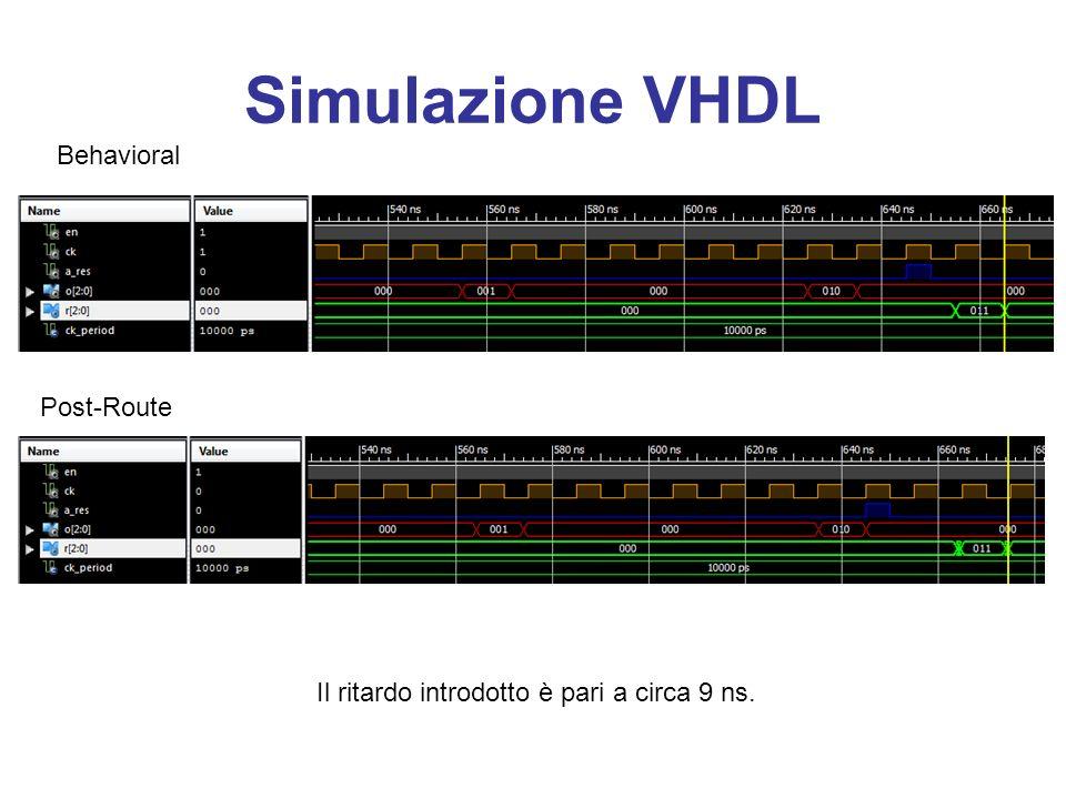 Simulazione VHDL Behavioral Post-Route Il ritardo introdotto è pari a circa 9 ns.