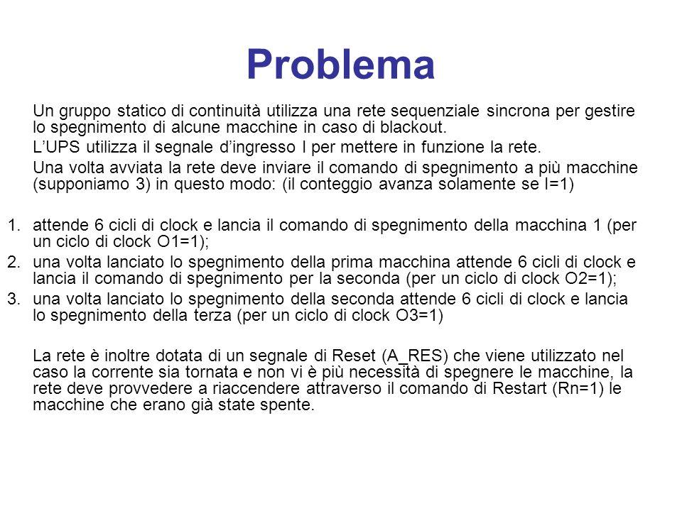 Problema Un gruppo statico di continuità utilizza una rete sequenziale sincrona per gestire lo spegnimento di alcune macchine in caso di blackout.
