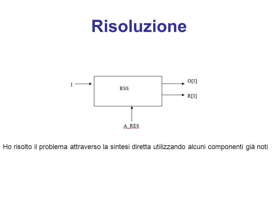 VHDL(3)