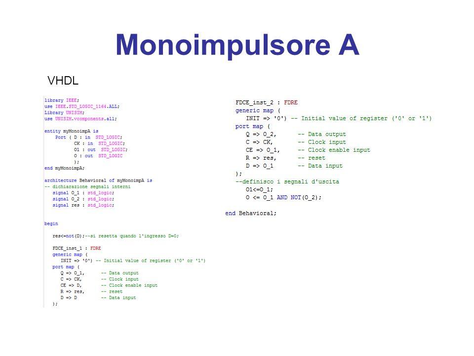Monoimpulsore A VHDL