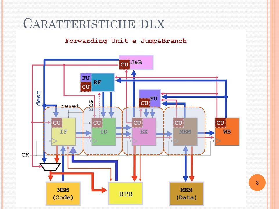 C ARATTERISTICHE DLX 3