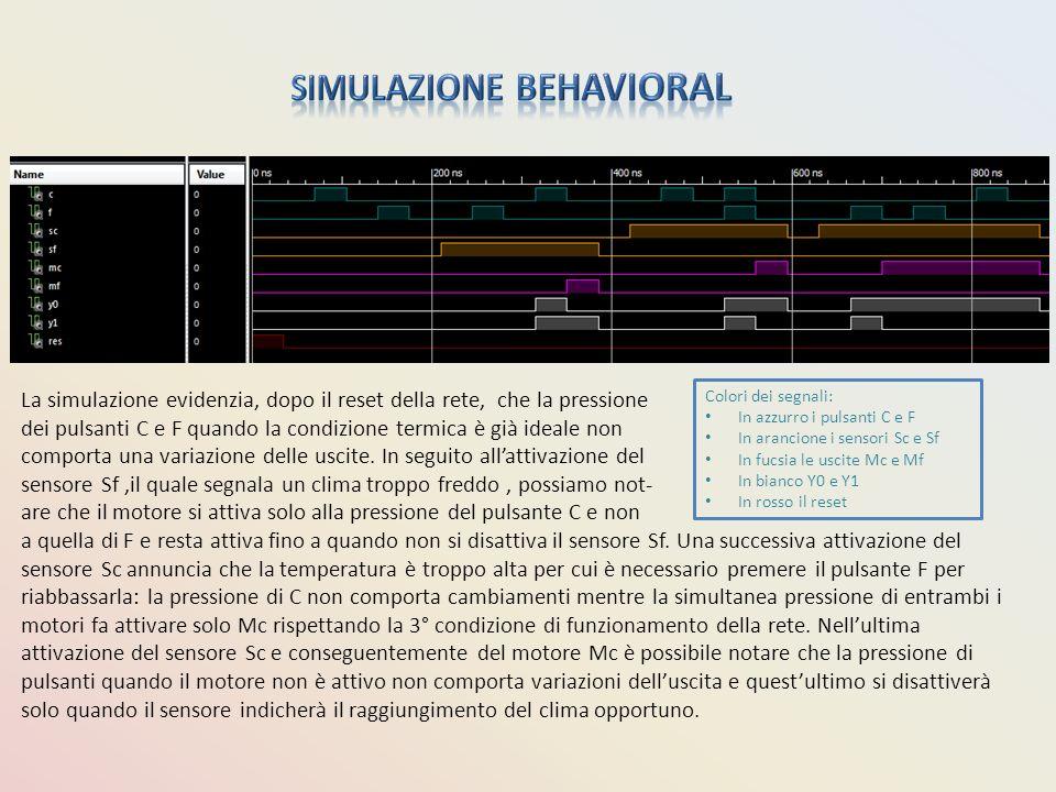 Colori dei segnali: In azzurro i pulsanti C e F In arancione i sensori Sc e Sf In fucsia le uscite Mc e Mf In bianco Y0 e Y1 In rosso il reset La simu