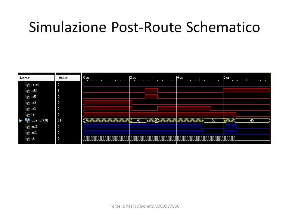 Simulazione Post-Route Schematico Torsello Marco Donato 0000587966