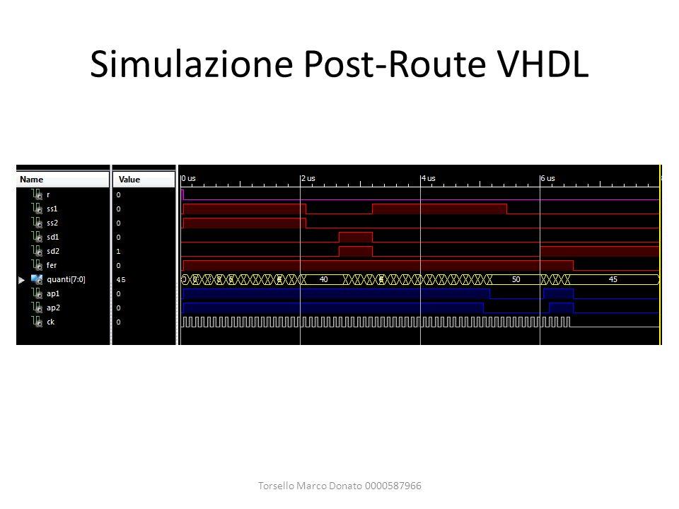 Simulazione Post-Route VHDL Torsello Marco Donato 0000587966