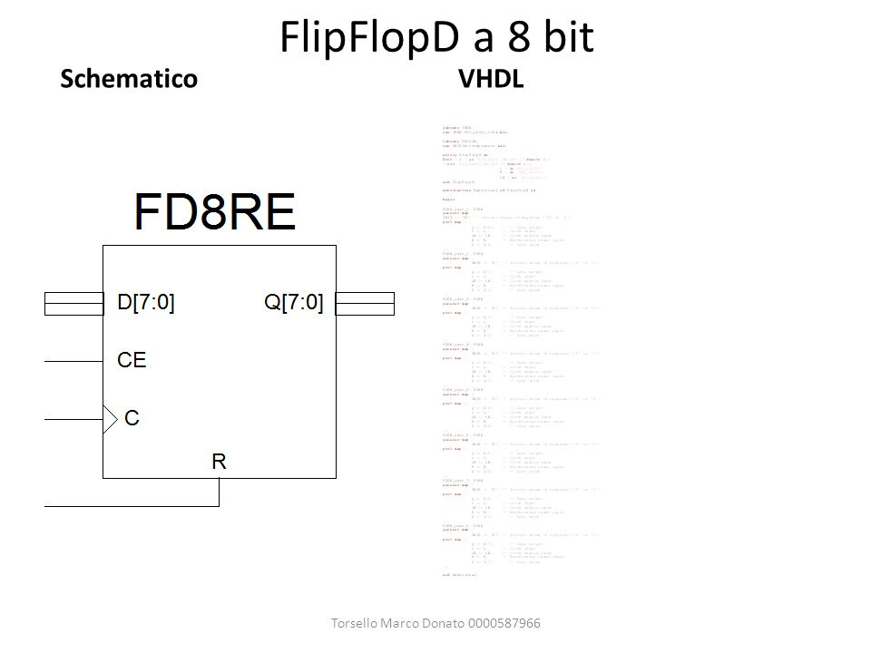 FlipFlopD a 8 bit SchematicoVHDL Torsello Marco Donato 0000587966