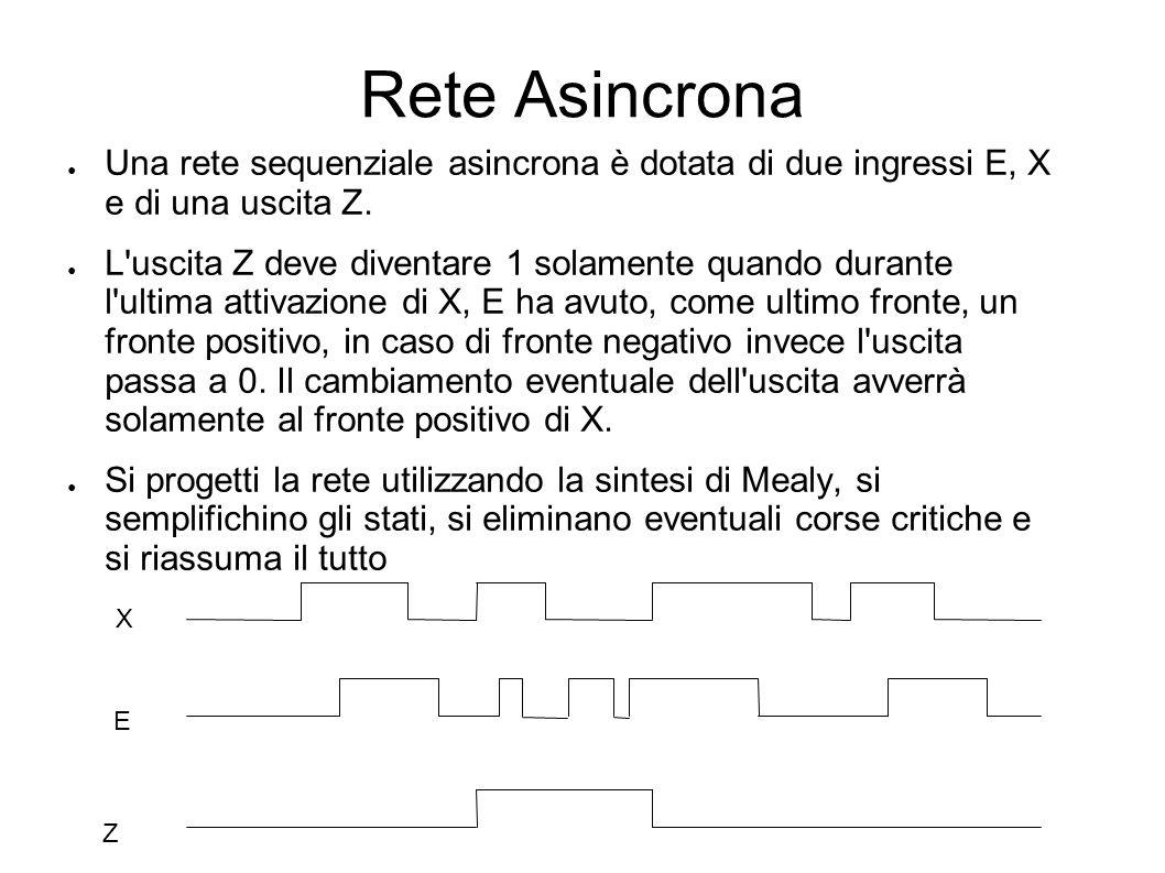 Rete Asincrona Una rete sequenziale asincrona è dotata di due ingressi E, X e di una uscita Z. L'uscita Z deve diventare 1 solamente quando durante l'