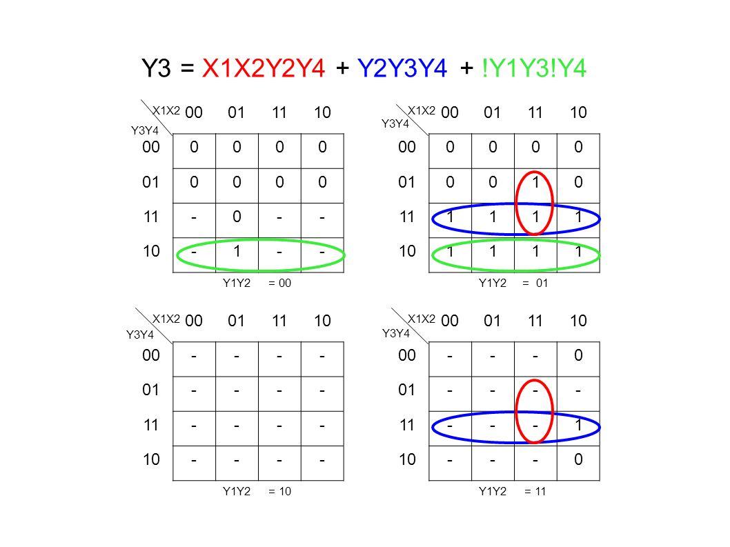 Y3 = X1X2Y2Y4 + Y2Y3Y4 + !Y1Y3!Y4 0001111000011110 000000 0000 010000 0010 11-0-- 1111 10-1-- 1111 Y1Y2= 00Y1Y2= 01 0001111000011110 00---- ---0 01---