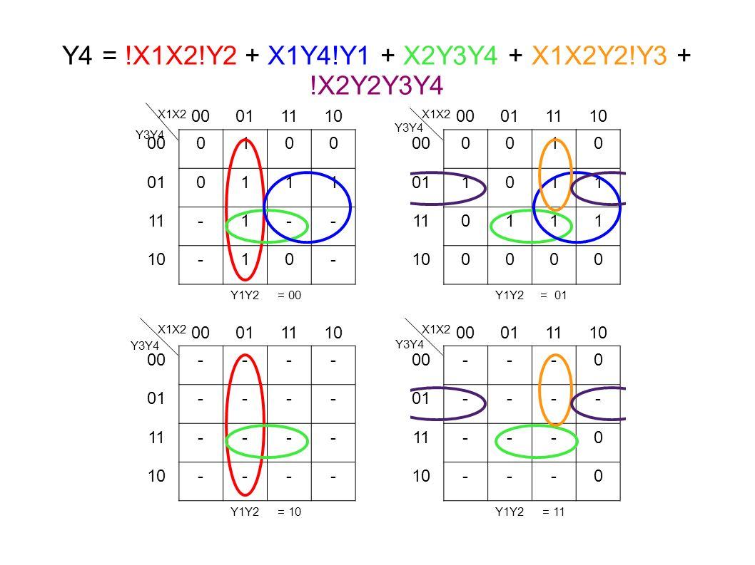Y4 = !X1X2!Y2 + X1Y4!Y1 + X2Y3Y4 + X1X2Y2!Y3 + !X2Y2Y3Y4 0001111000011110 000100 0010 010111 1011 11-1-- 0111 10-10- 0000 Y1Y2= 00Y1Y2= 01 00011110000