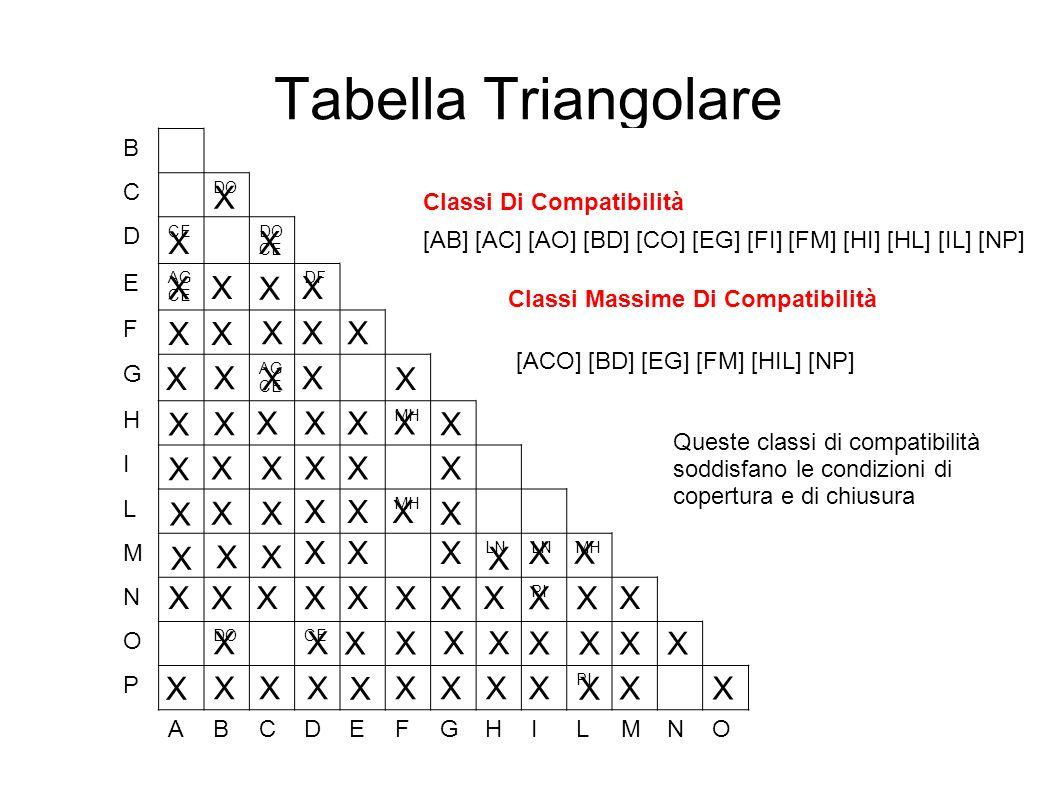 Tabella Triangolare B C DO D CEDO CE E AG CE DF F G AG CE H MH I L M LN MH N PI O DOCE P PI ABCDEFGHILMNO XX X X X X X X X X XX X X XX X X X XXXX X XX
