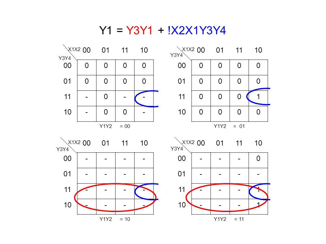 Y1 = Y3Y1 + !X2X1Y3Y4 0001111000011110 000000 0000 010000 0000 11-0-- 0001 10-00- 0000 Y1Y2= 00Y1Y2= 01 0001111000011110 00---- ---0 01---- ---- 11---