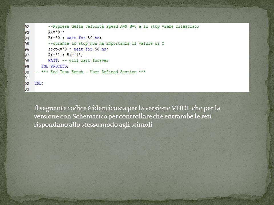 Il seguente codice è identico sia per la versione VHDL che per la versione con Schematico per controllare che entrambe le reti rispondano allo stesso modo agli stimoli