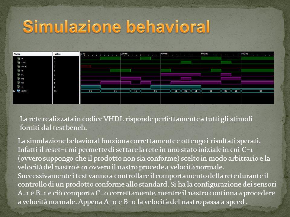 La rete realizzata in codice VHDL risponde perfettamente a tutti gli stimoli forniti dal test bench. La simulazione behavioral funziona correttamente