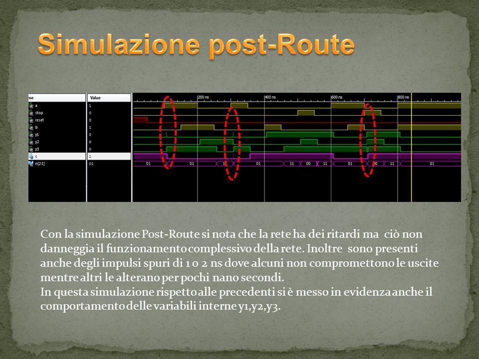 Con la simulazione Post-Route si nota che la rete ha dei ritardi ma ciò non danneggia il funzionamento complessivo della rete. Inoltre sono presenti a