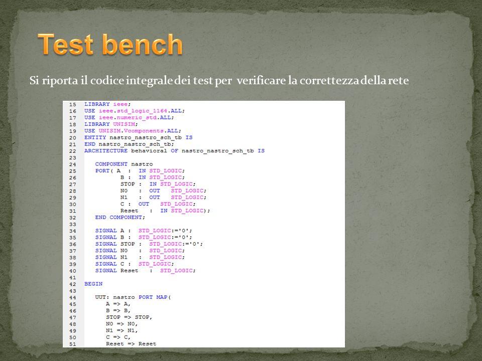 Si riporta il codice integrale dei test per verificare la correttezza della rete