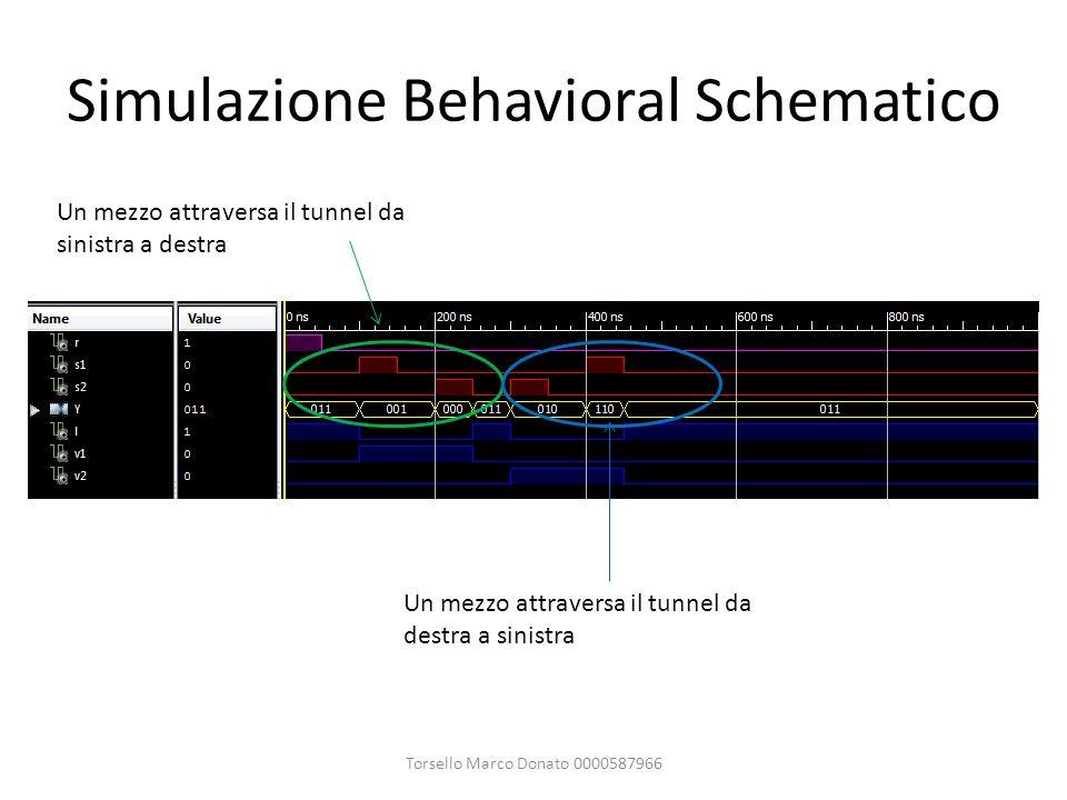 Simulazione Behavioral Schematico Torsello Marco Donato 0000587966 Un mezzo attraversa il tunnel da sinistra a destra Un mezzo attraversa il tunnel da