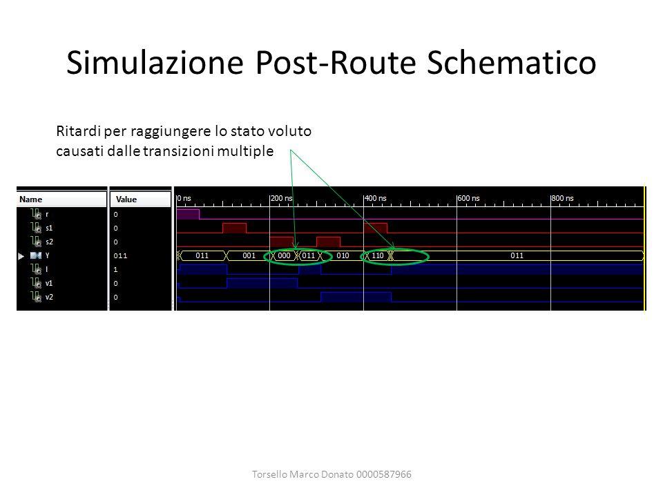 Simulazione Post-Route Schematico Torsello Marco Donato 0000587966 Ritardi per raggiungere lo stato voluto causati dalle transizioni multiple
