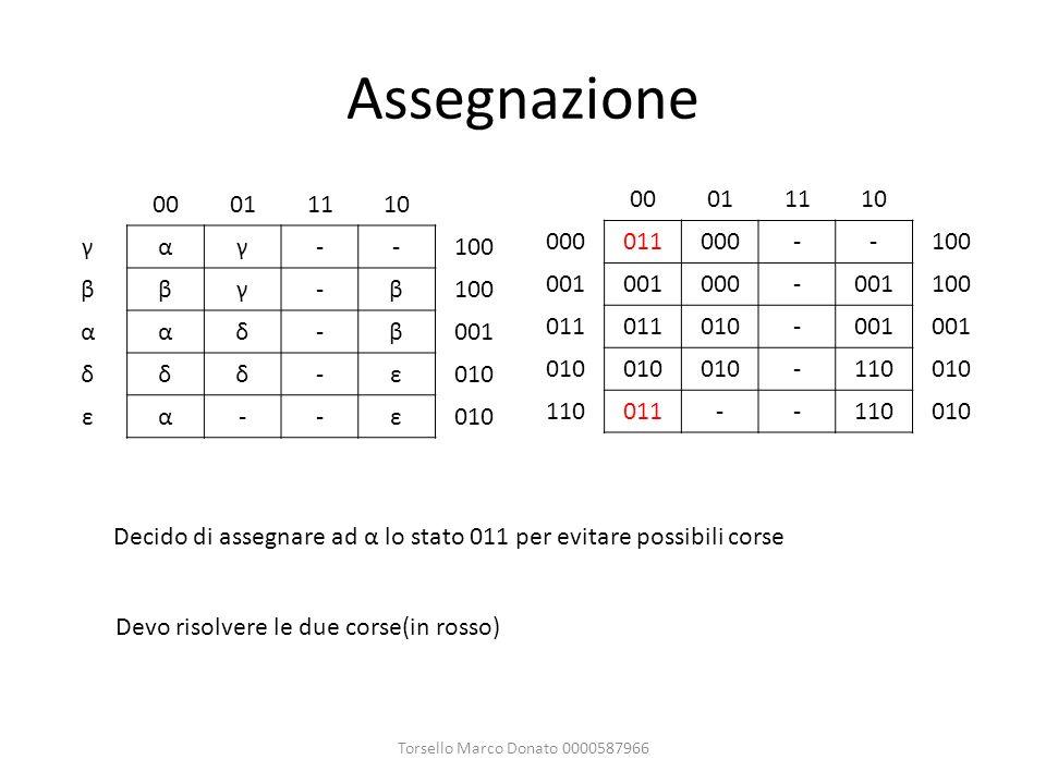 Risoluzione Corse Torsello Marco Donato 0000587966 00011110 000100000--100 001 000-001100 011 010-001 010 -110010 110111--110010 111011--- 101111--- 100 --