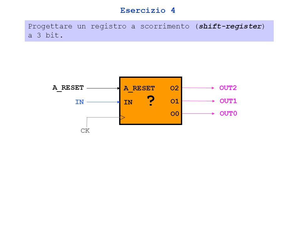 Esercizio 4 Progettare un registro a scorrimento (shift-register) a 3 bit.