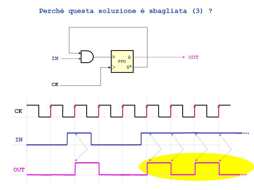 Perchè questa soluzione è sbagliata (3) ? FFD DQ Q* IN OUT CK IN OUT