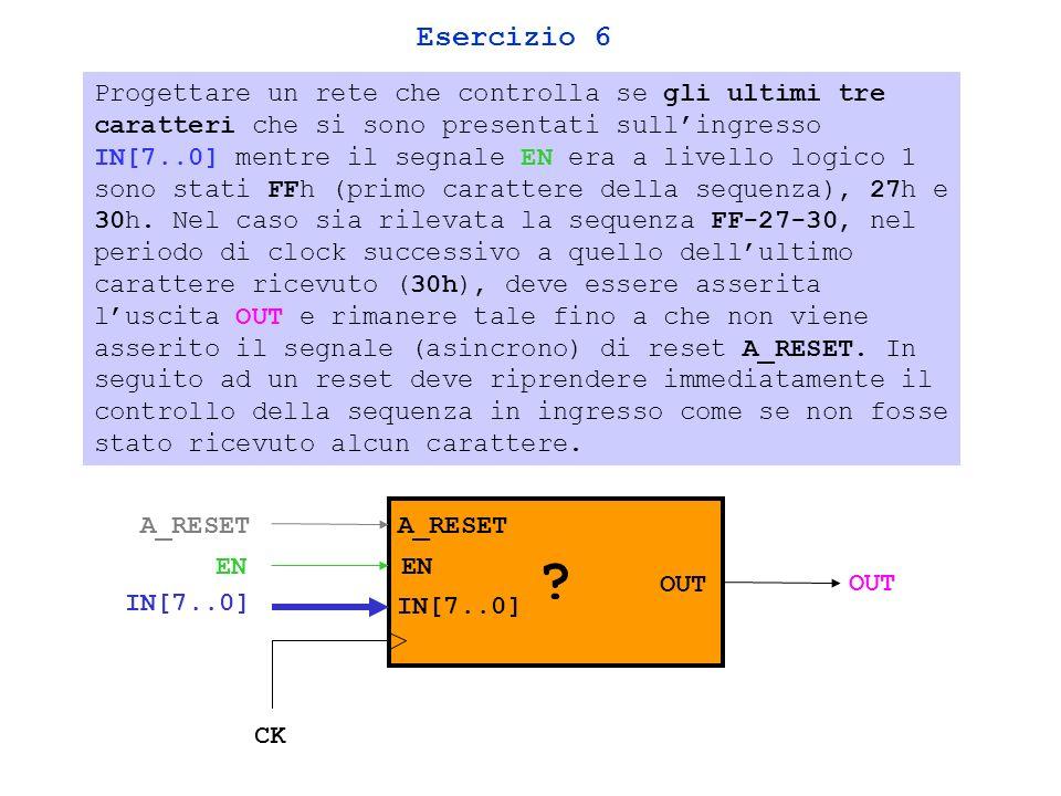 Esercizio 6 Progettare un rete che controlla se gli ultimi tre caratteri che si sono presentati sullingresso IN[7..0] mentre il segnale EN era a livello logico 1 sono stati FFh (primo carattere della sequenza), 27h e 30h.