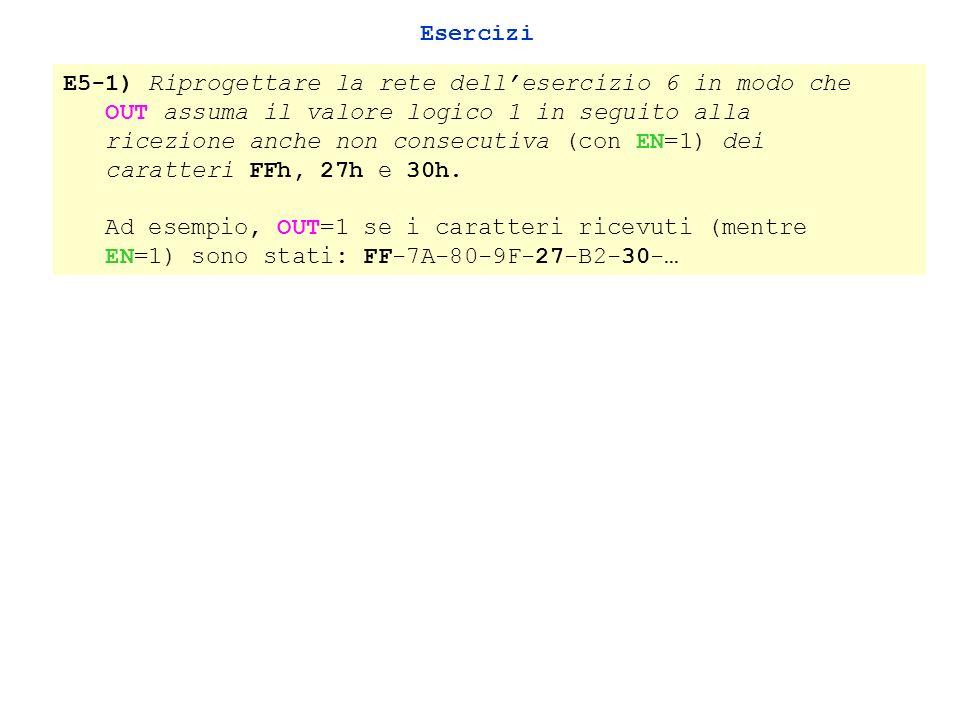 Esercizi E5-1) Riprogettare la rete dellesercizio 6 in modo che OUT assuma il valore logico 1 in seguito alla ricezione anche non consecutiva (con EN=1) dei caratteri FFh, 27h e 30h.