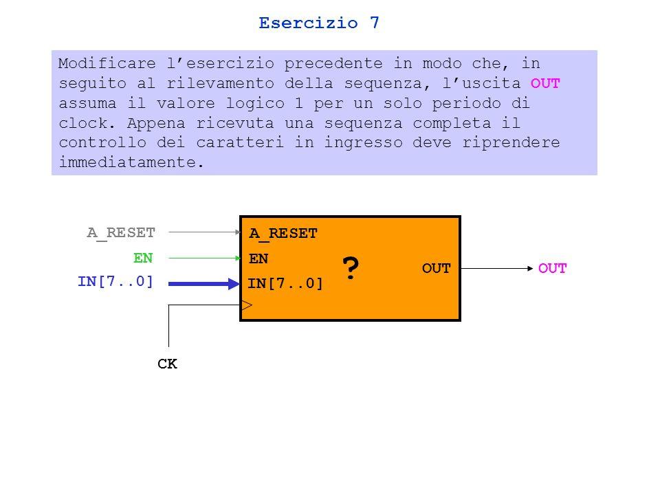 Esercizio 7 Modificare lesercizio precedente in modo che, in seguito al rilevamento della sequenza, luscita OUT assuma il valore logico 1 per un solo periodo di clock.