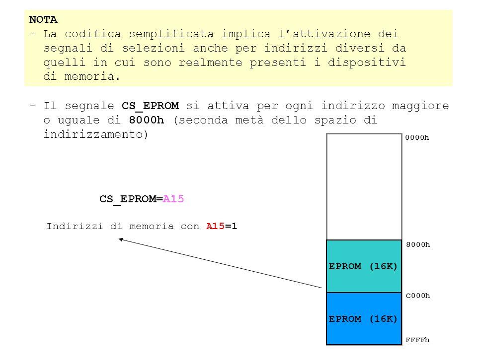 - Il segnale CS_EPROM si attiva per ogni indirizzo maggiore o uguale di 8000h (seconda metà dello spazio di indirizzamento) 0000h C000h FFFFh 8000h Indirizzi di memoria con A15=1 CS_EPROM=A15 NOTA - La codifica semplificata implica lattivazione dei segnali di selezioni anche per indirizzi diversi da quelli in cui sono realmente presenti i dispositivi di memoria.