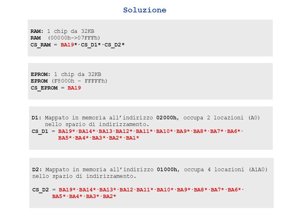 Soluzione RAM: 1 chip da 32KB RAM (00000h->07FFFh) CS_RAM = BA19*·CS_D1*·CS_D2* EPROM: 1 chip da 32KB EPROM (F8000h – FFFFFh) CS_EPROM = BA19 D1: Mappato in memoria allindirizzo 02000h, occupa 2 locazioni (A0) nello spazio di indirizzamento.