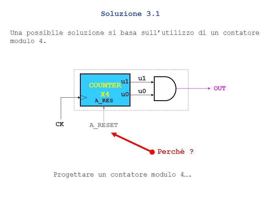 FFD DQ Q* FFD DQ Q* XOR u0 u1 R* CK A_RESET* 0 0 1 1 0 1 u1u0 Contatore modulo 4