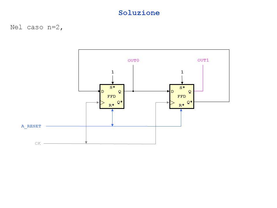 FFD DQ Q* R* FFD DQ Q* R* A_RESET OUT1 OUT0 CK S* 11 Soluzione Nel caso n=2,