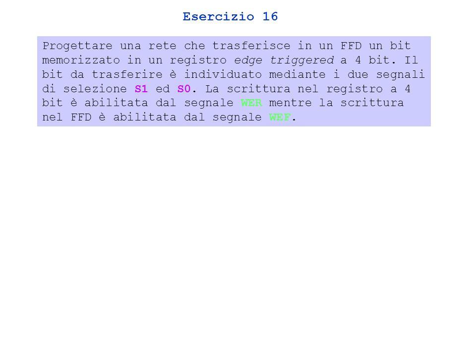 Esercizio 16 Progettare una rete che trasferisce in un FFD un bit memorizzato in un registro edge triggered a 4 bit.