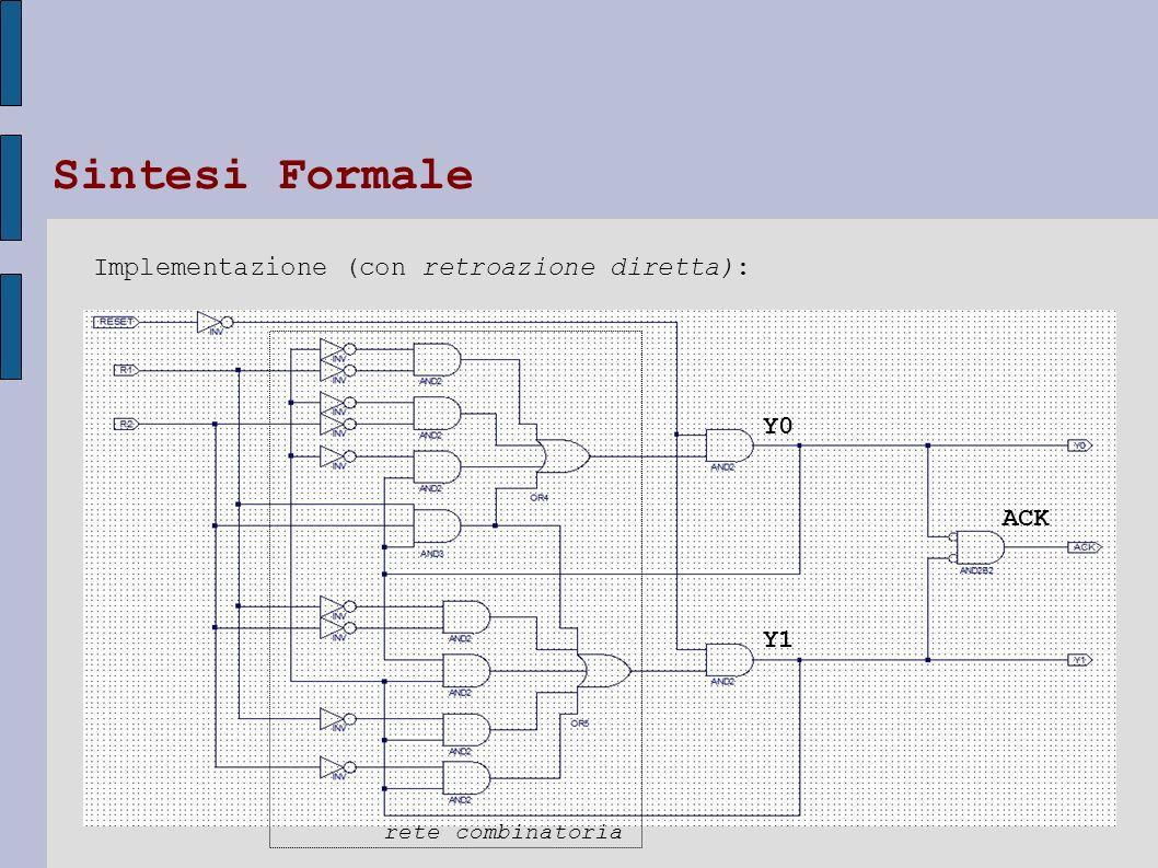 Implementazione (con retroazione diretta): Y0 Y1 ACK rete combinatoria Sintesi Formale
