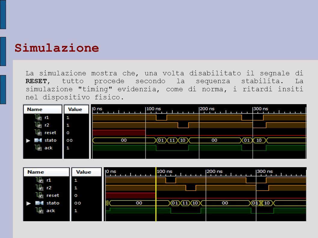 La simulazione mostra che, una volta disabilitato il segnale di RESET, tutto procede secondo la sequenza stabilita. La simulazione