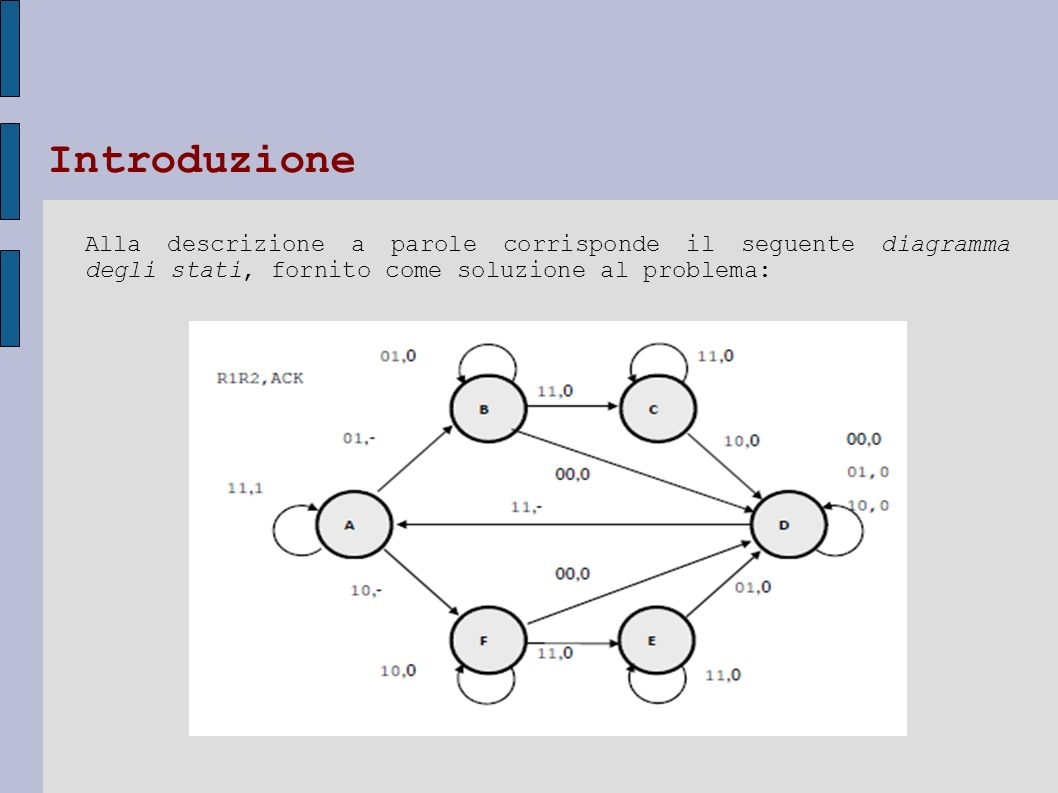 Alla descrizione a parole corrisponde il seguente diagramma degli stati, fornito come soluzione al problema: Introduzione