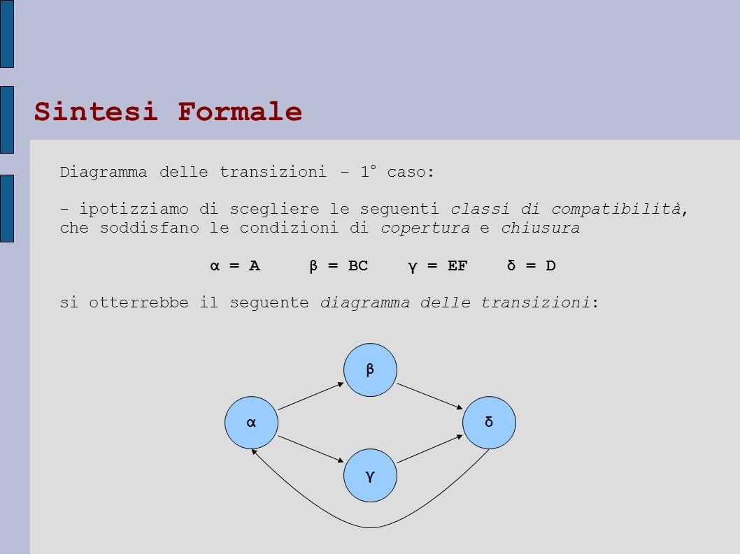 Diagramma delle transizioni – 1° caso: - ipotizziamo di scegliere le seguenti classi di compatibilità, che soddisfano le condizioni di copertura e chi