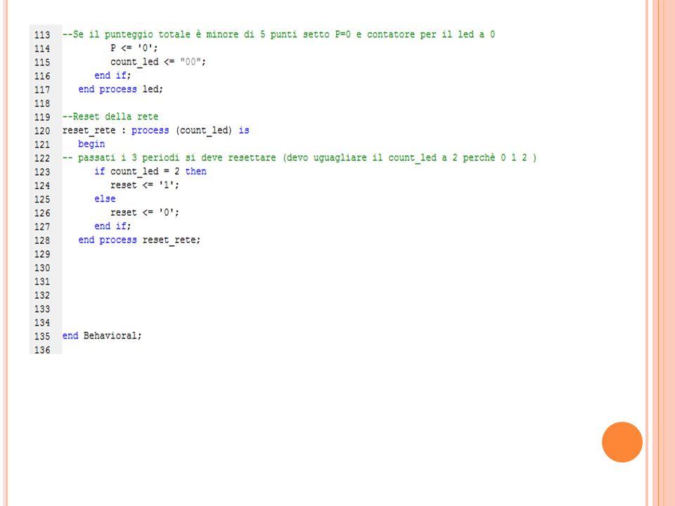S IMULAZIONE BEHAVIORAL Nel caso del VHDL si è deciso di utilizzare il vettore sensori che risulta essere molto pratico nella stesura del codice.