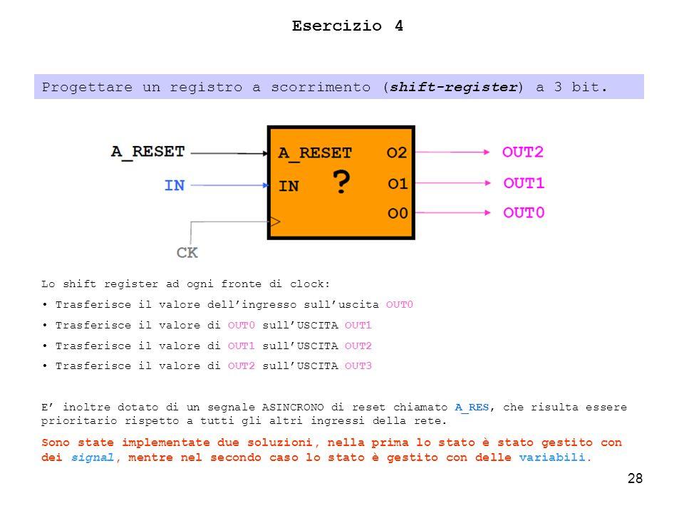 28 Esercizio 4 Progettare un registro a scorrimento (shift-register) a 3 bit.